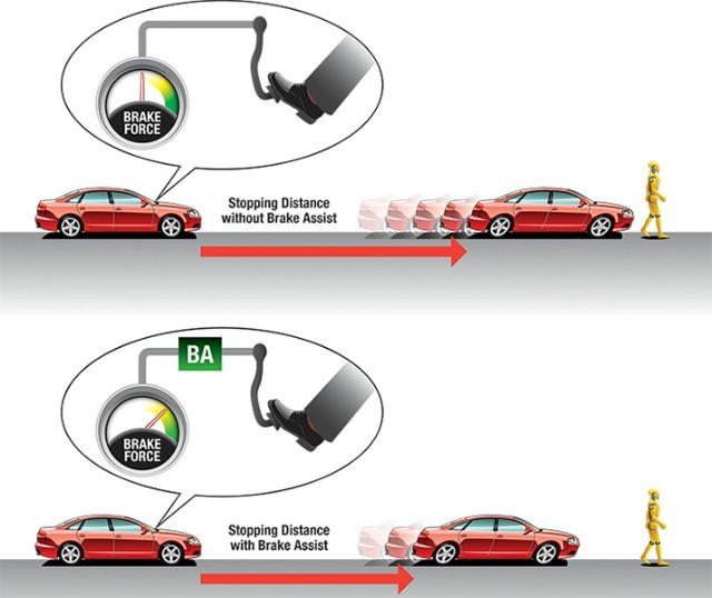 پروشات خودرو